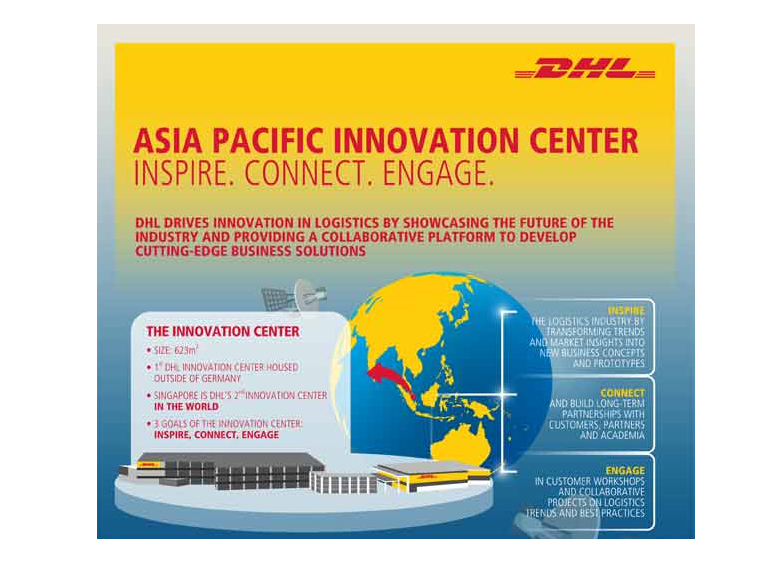 DHL launches Asia Pacific Innovation Center