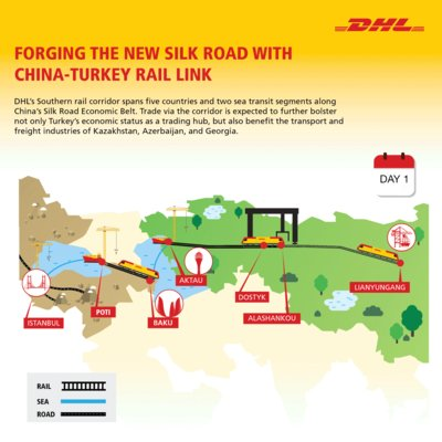 DHL announces inaugural service on new China-Turkey rail corridor