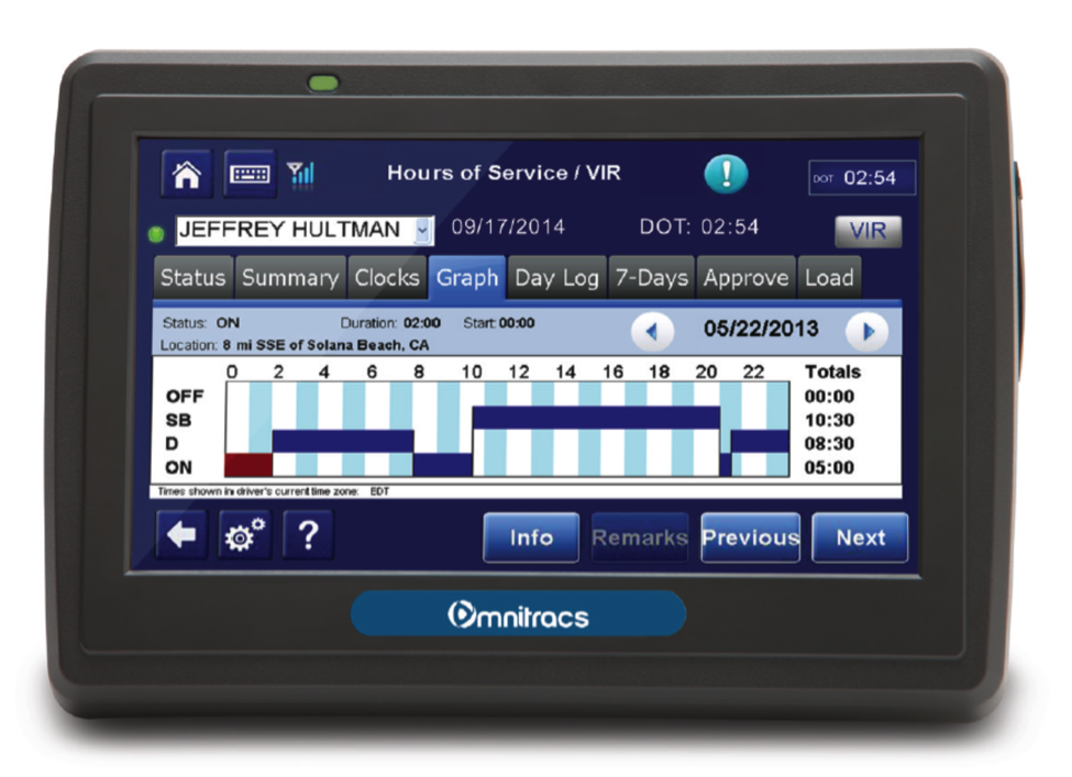 Electronic logging devices set to be mandatory for US commercial trucks and buses