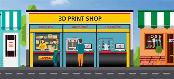 DHL's 3D vision