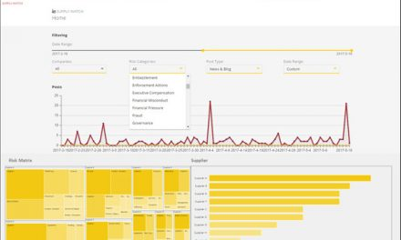 """New DHL Resilience360 Analytics module gives businesses """"foresight on supply chains risks"""""""