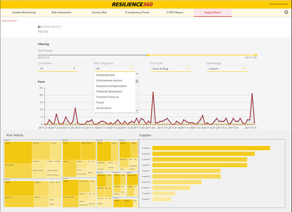 DHL Supply Watch launched