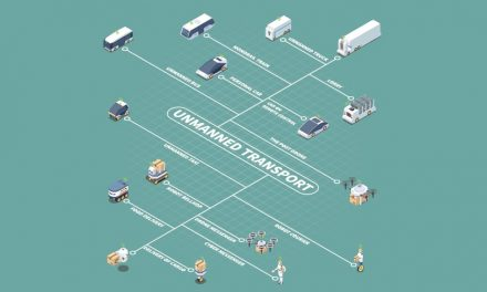 Automated Vehicles: Reshaping the Logistics Industry in 2020